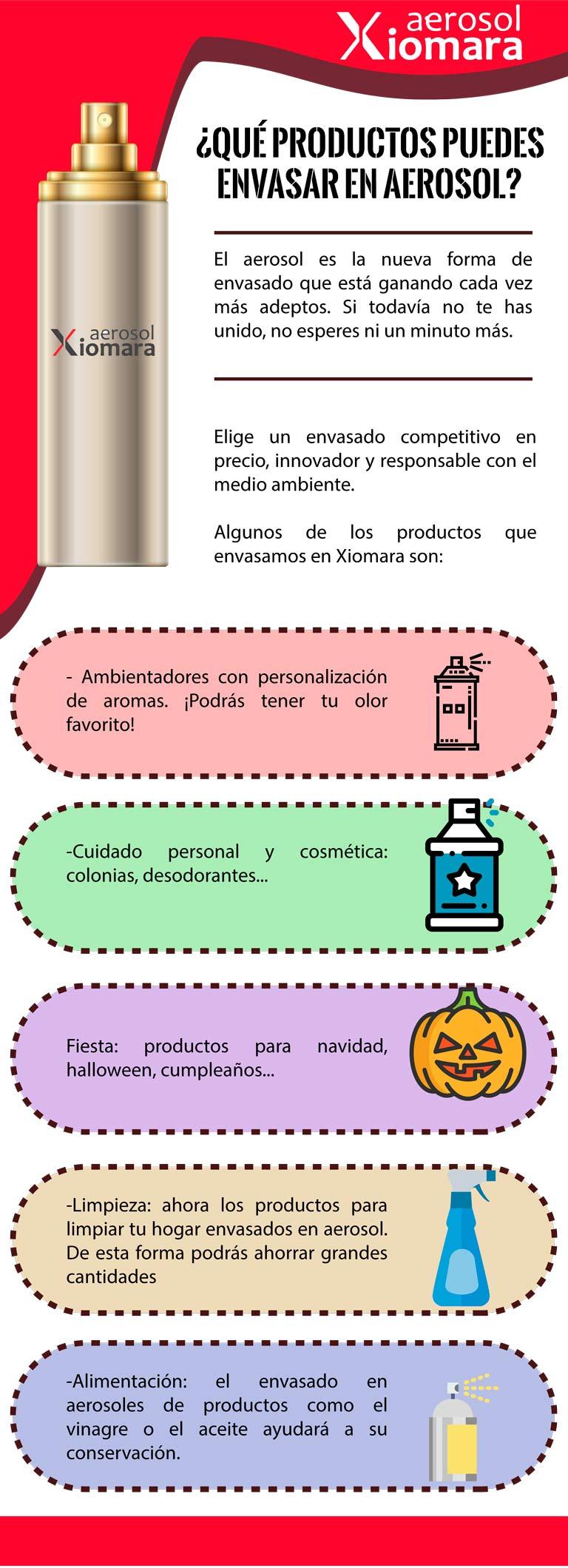 Aerosoles Xiomara - Productos para un envasado de aerosoles en España